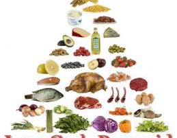 low carb pyramid